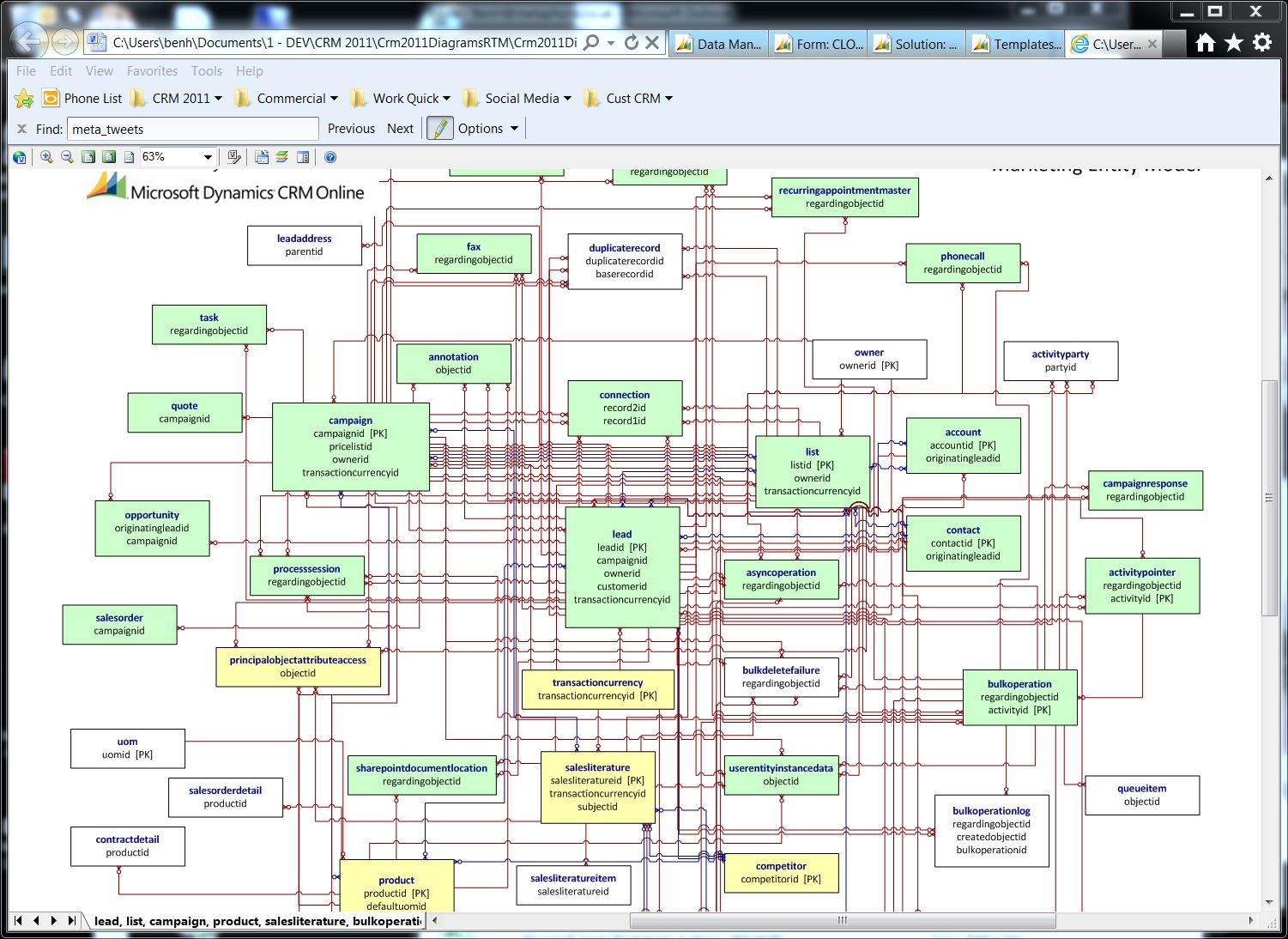 how to create a relational schema in visio